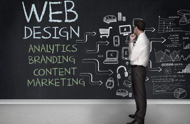 Web Design Look Professional